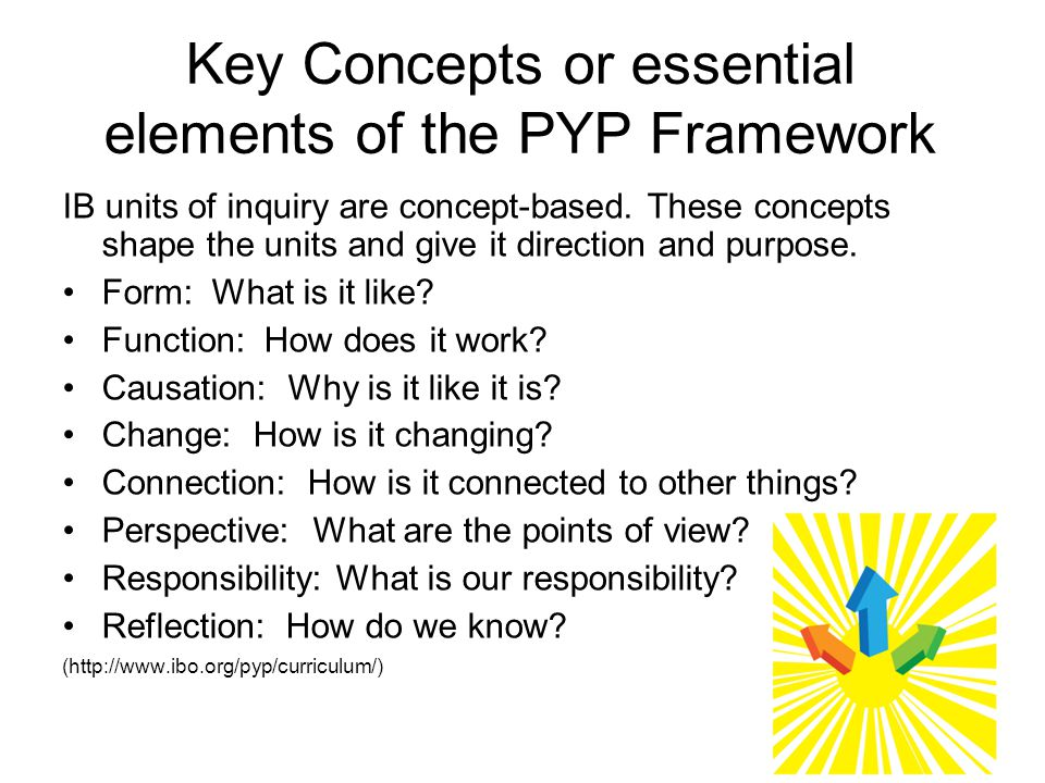 Key Concepts or essential elements of the PYP Framework
