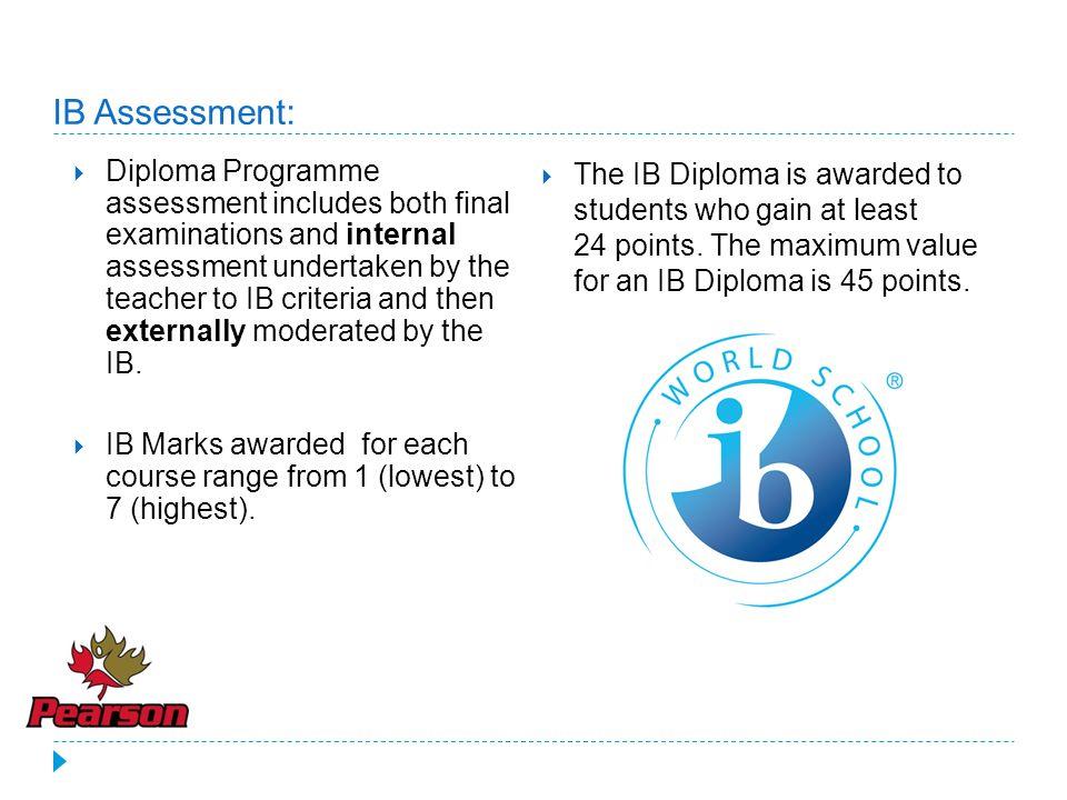 IB Assessment: