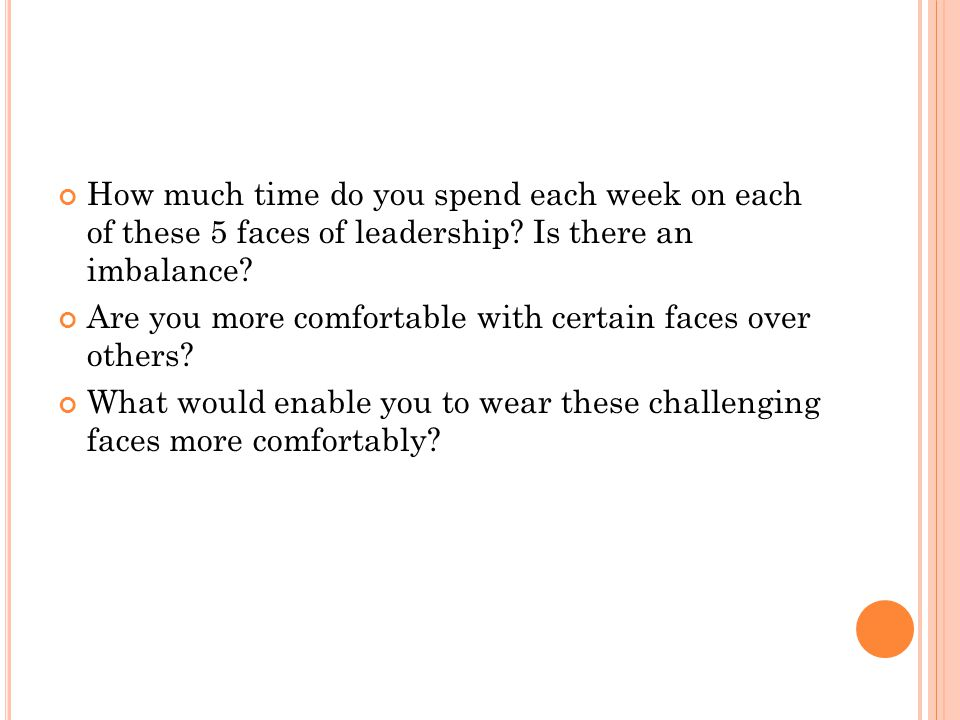 How much time do you spend each week on each of these 5 faces of leadership Is there an imbalance