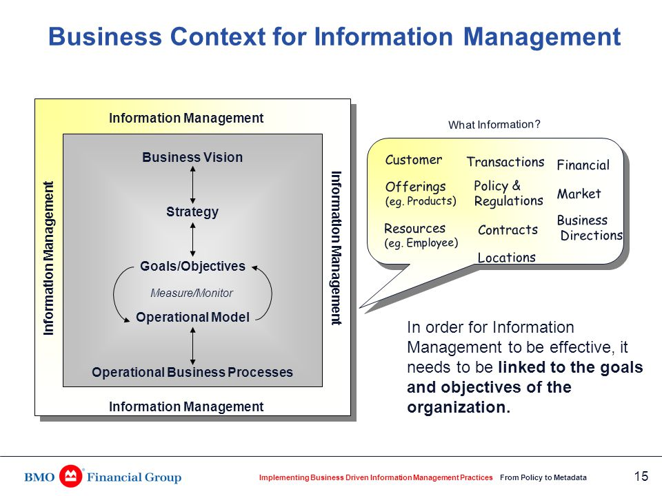 Technology & Architecture Operationalizing Information Management