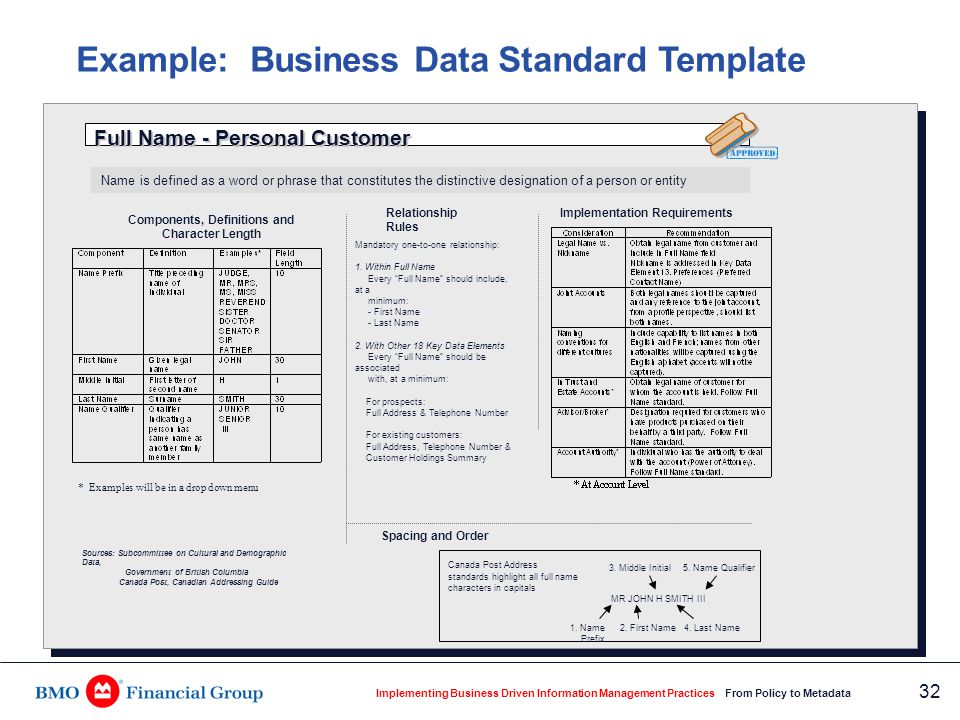 Business Data Standard Editor
