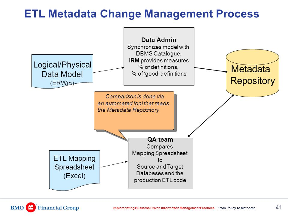 ETL Metadata Change Management - How we did it