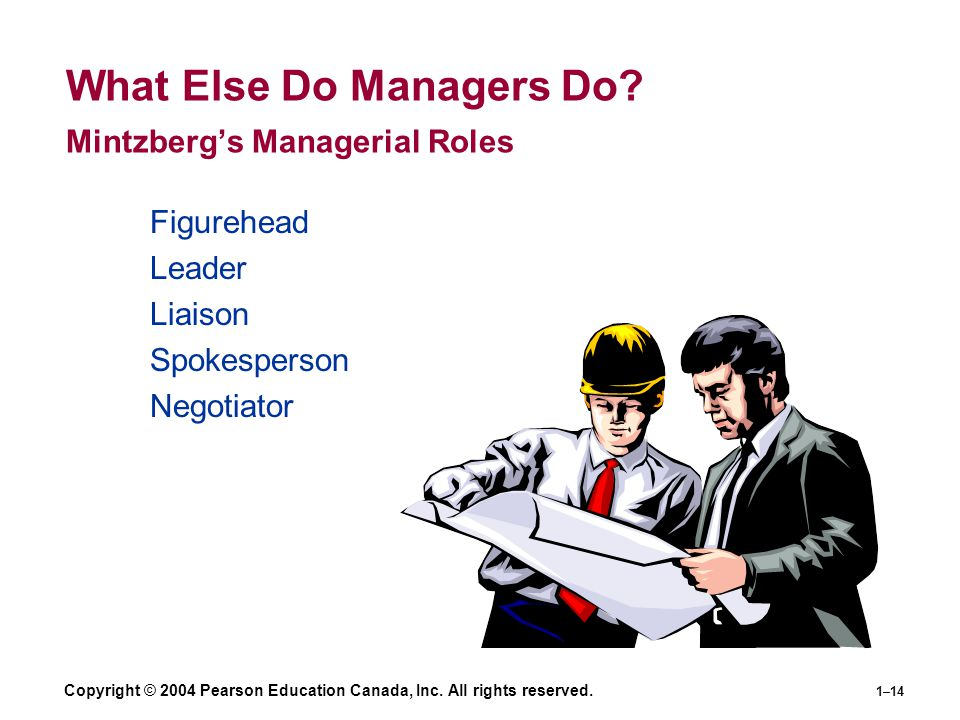 What Else Do Managers Do Mintzberg's Managerial Roles