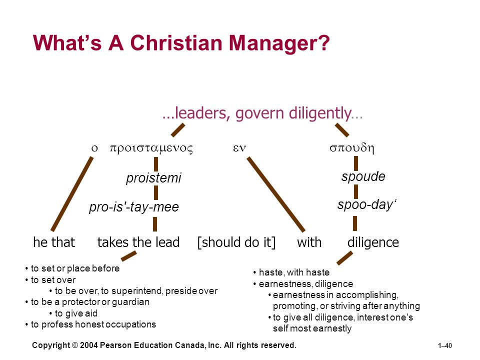 What's A Christian Manager