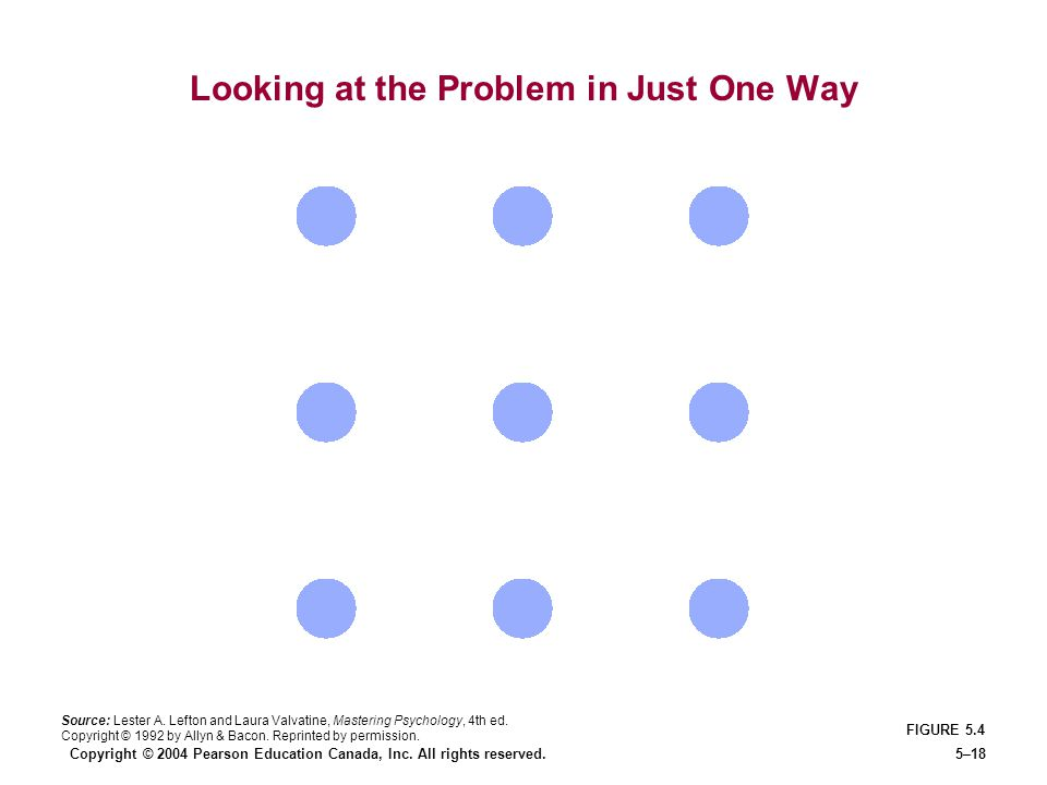 Looking at the Problem in Just One Way