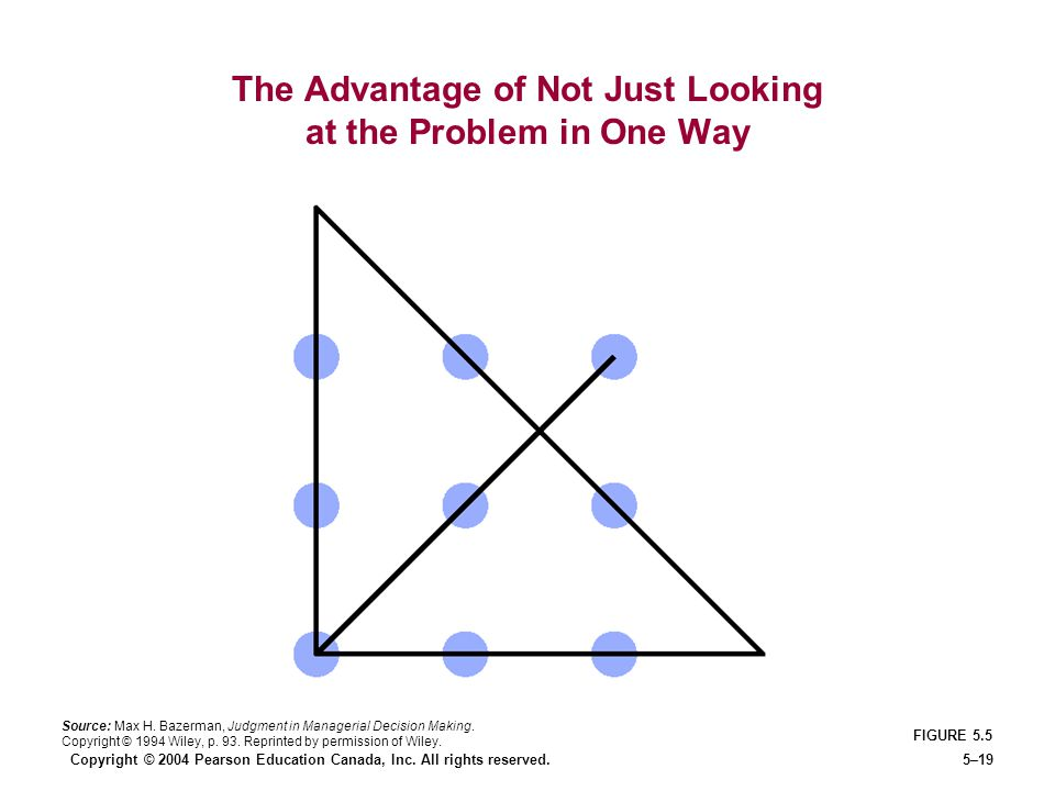 The Advantage of Not Just Looking at the Problem in One Way
