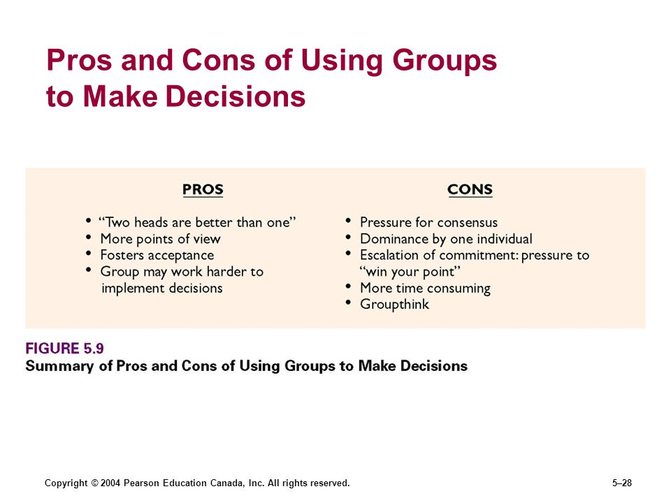 Pros and Cons of Using Groups to Make Decisions