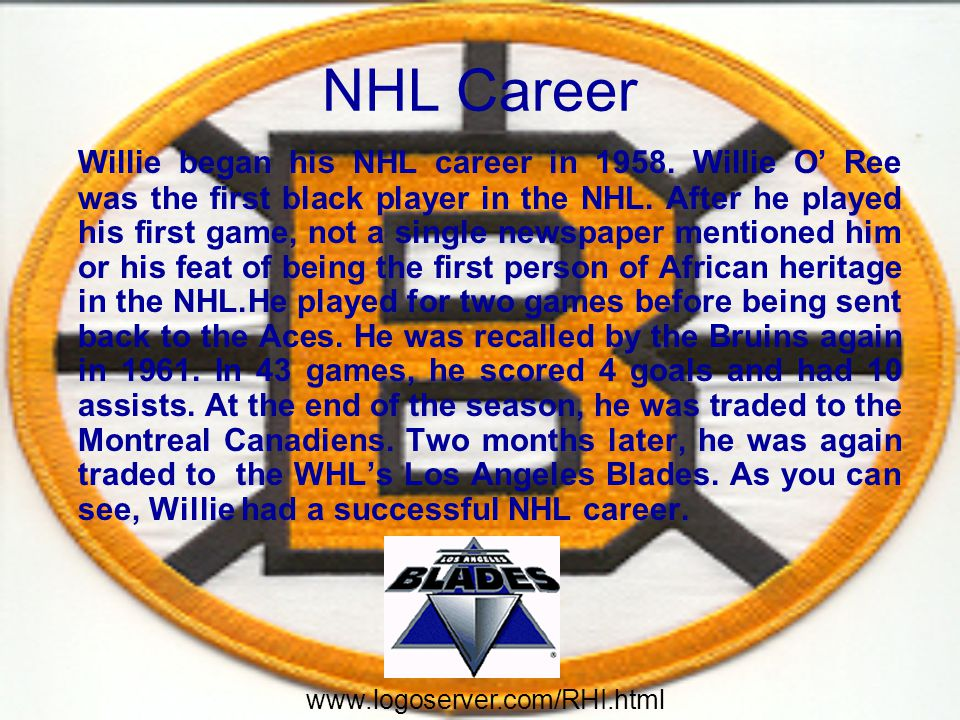 NHL Career