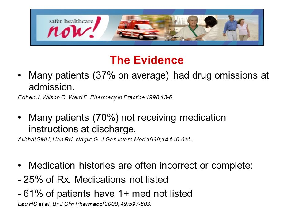The Evidence Many patients (37% on average) had drug omissions at admission. Cohen J, Wilson C, Ward F. Pharmacy in Practice 1998;13-6.