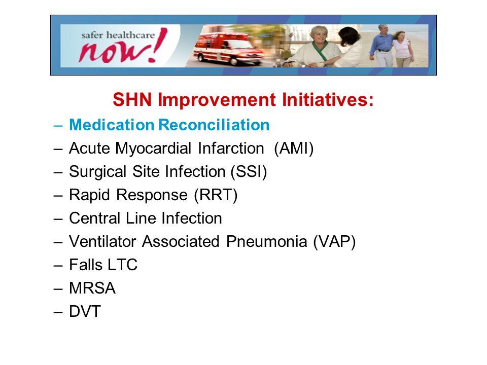 SHN Improvement Initiatives: