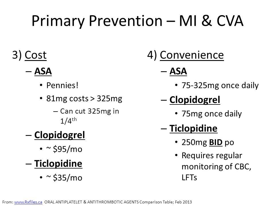 Primary Prevention – MI & CVA