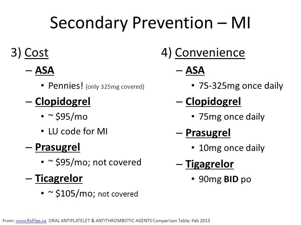 Secondary Prevention – MI