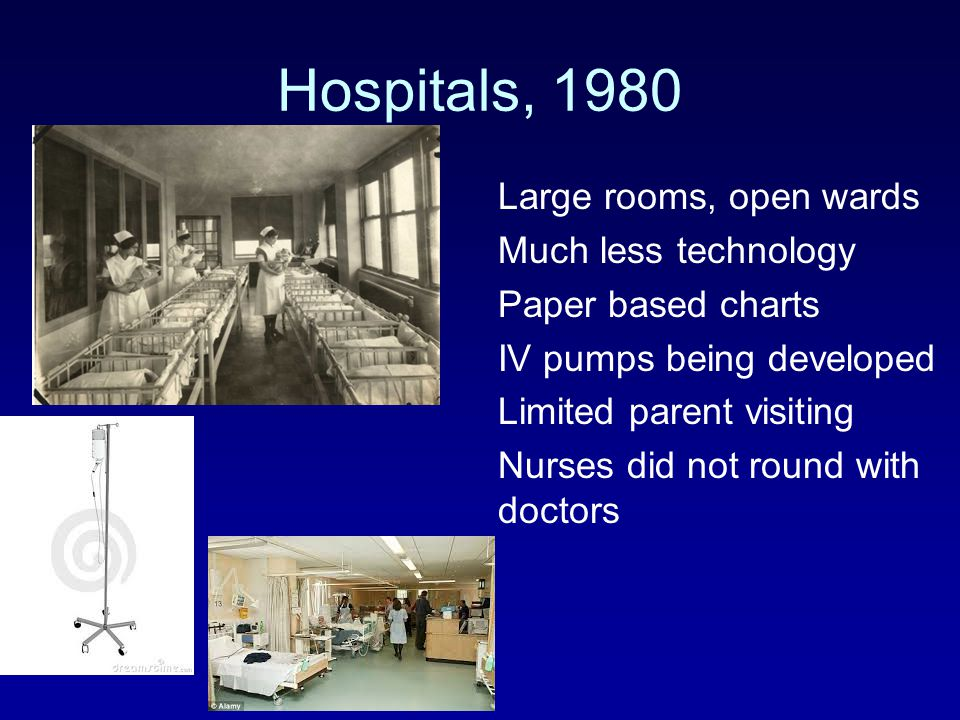 Hospitals, 1980 Large rooms, open wards Much less technology