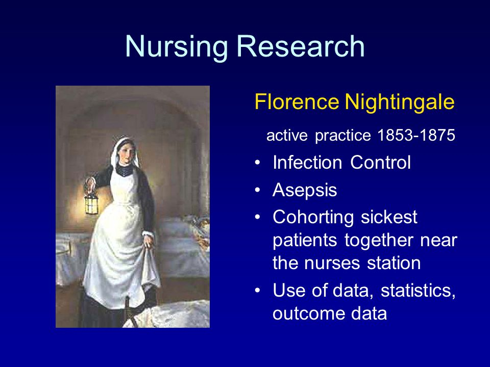 Nursing Research Florence Nightingale active practice 1853-1875