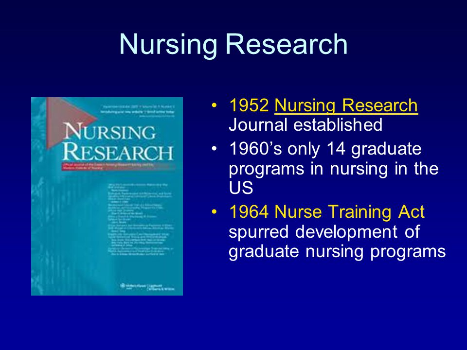 Nursing Research 1952 Nursing Research Journal established