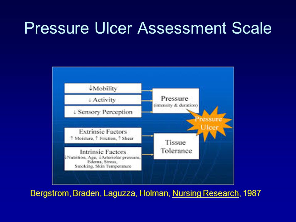 Pressure Ulcer Assessment Scale
