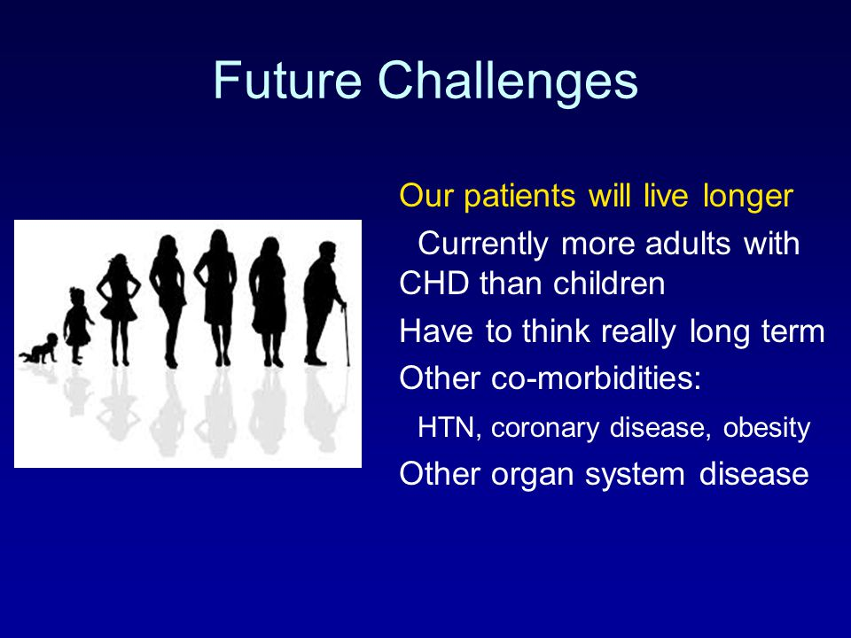 Future Challenges Our patients will live longer