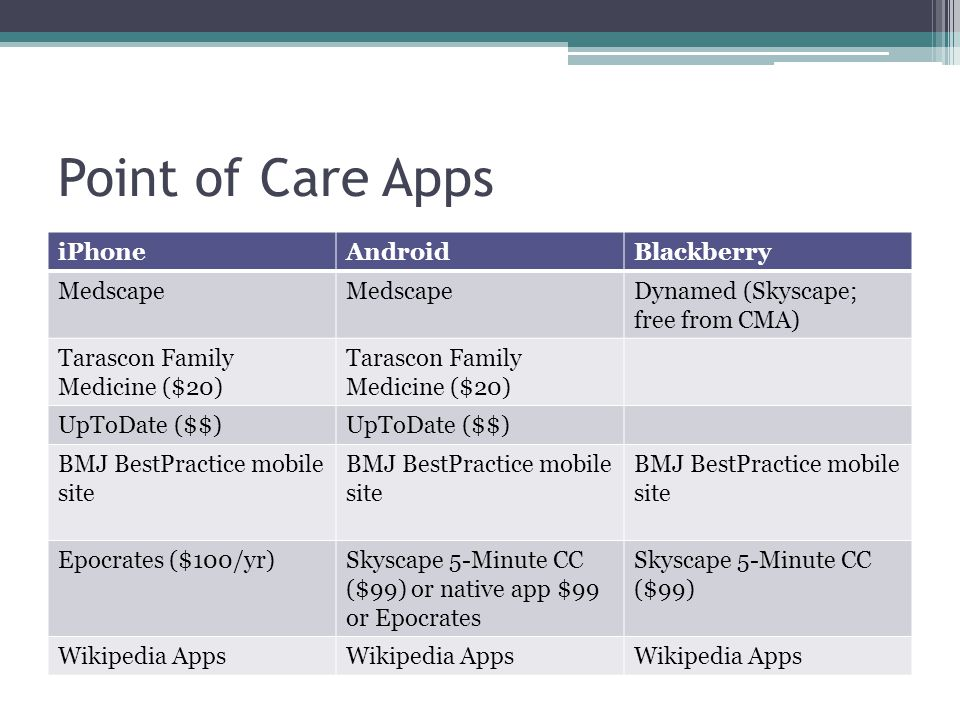 Point of Care Apps iPhone Android Blackberry Medscape