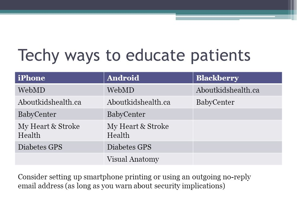 Techy ways to educate patients