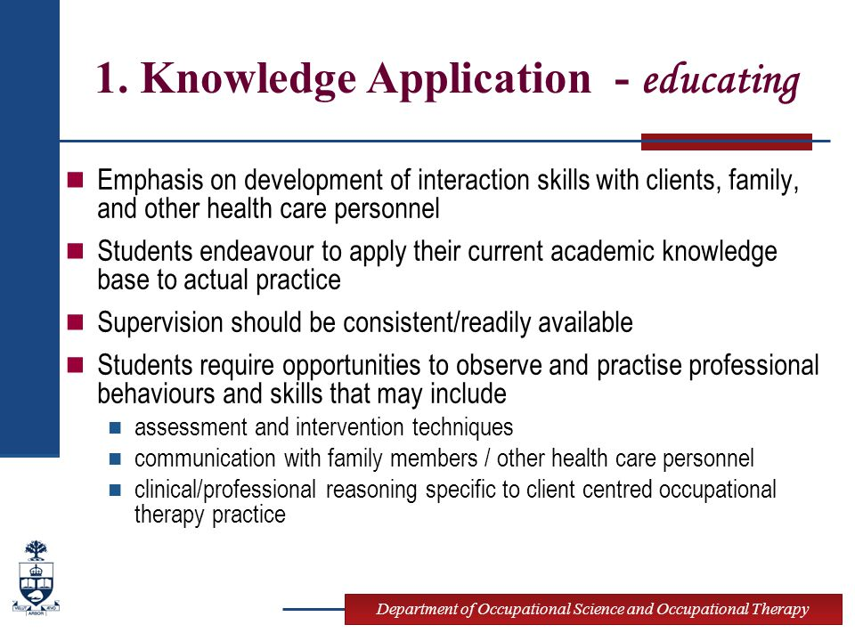 1. Knowledge Application - educating