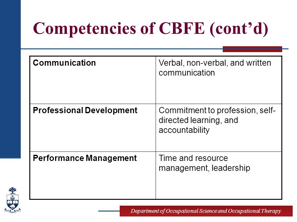 Competencies of CBFE (cont'd)