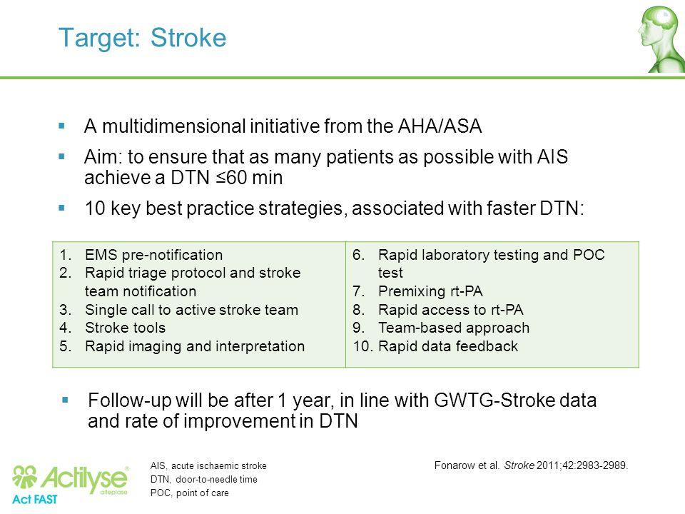 Target: Stroke A multidimensional initiative from the AHA/ASA