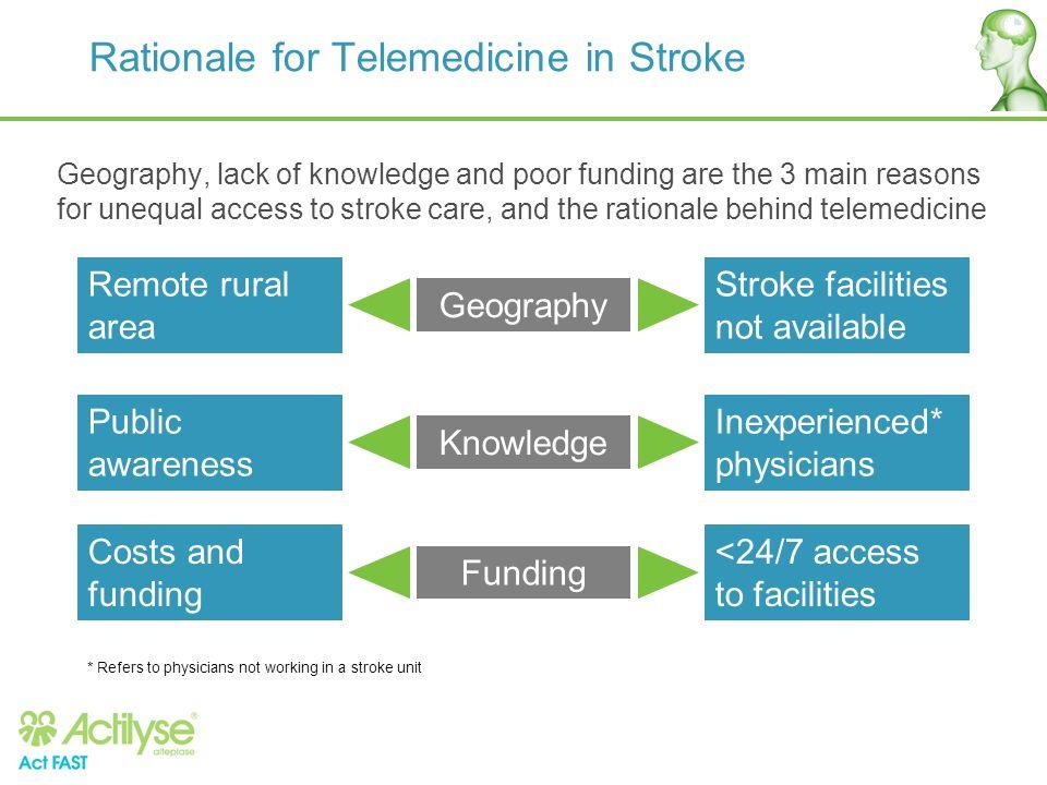 Rationale for Telemedicine in Stroke