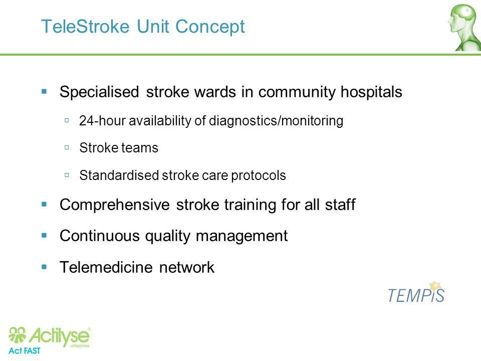 TeleStroke Unit Concept