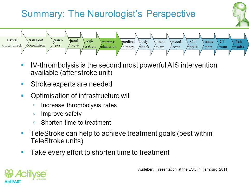 Summary: The Neurologist's Perspective