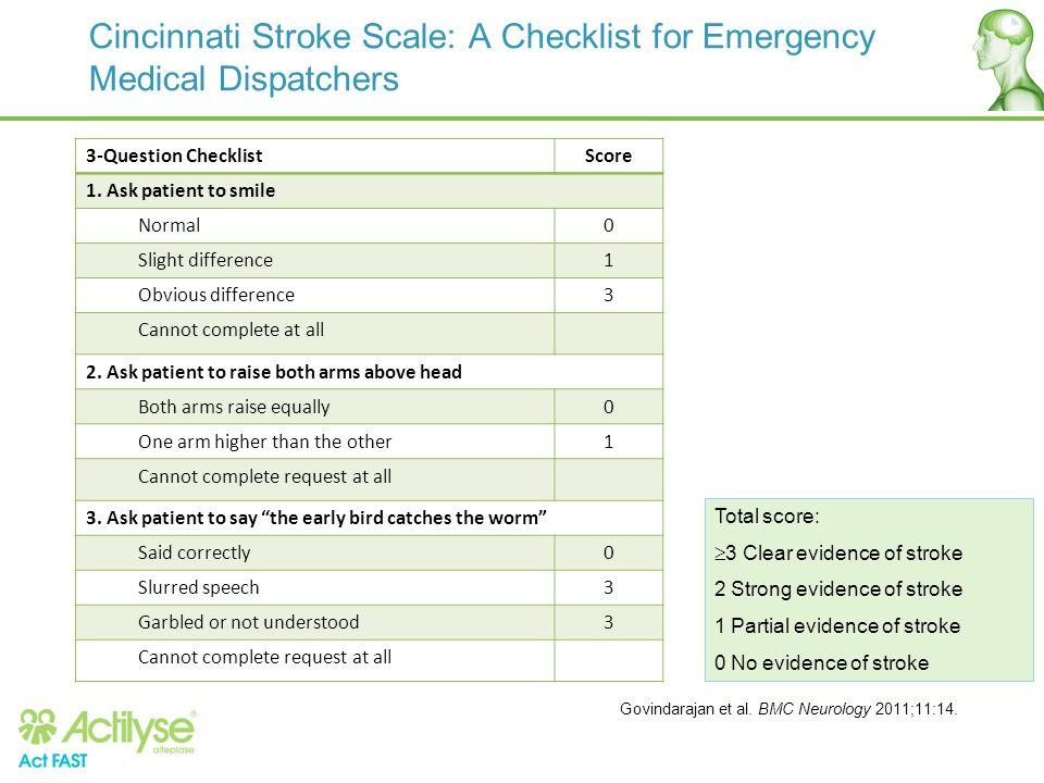 Cincinnati Stroke Scale: A Checklist for Emergency Medical Dispatchers