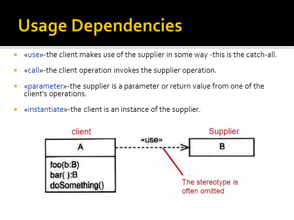 Usage Dependencies «use»-the client makes use of the supplier in some way -this is the catch-all.