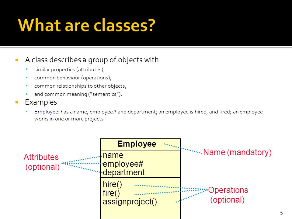 What are classes A class describes a group of objects with Examples