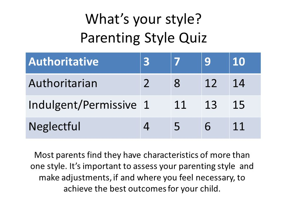 What's your style Parenting Style Quiz
