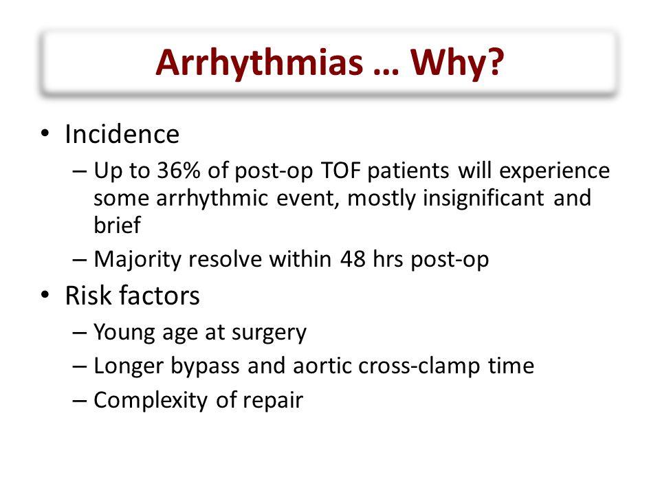 Arrhythmias … Why Incidence Risk factors