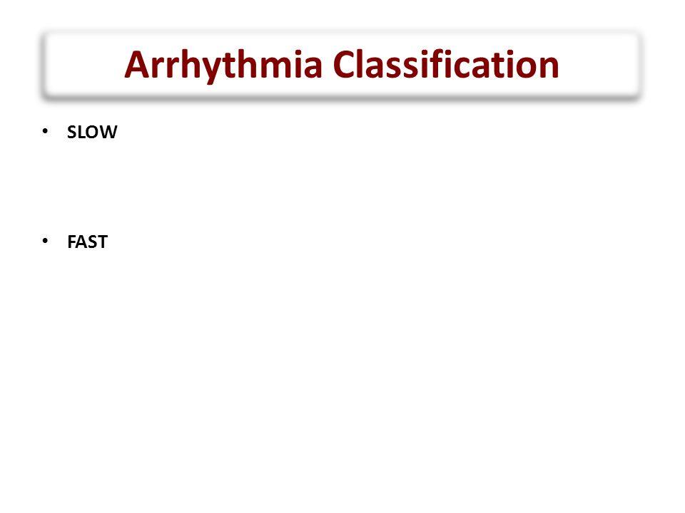 Arrhythmia Classification