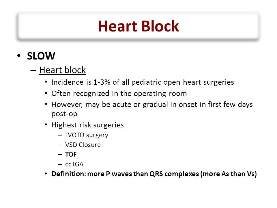 Heart Block SLOW Heart block