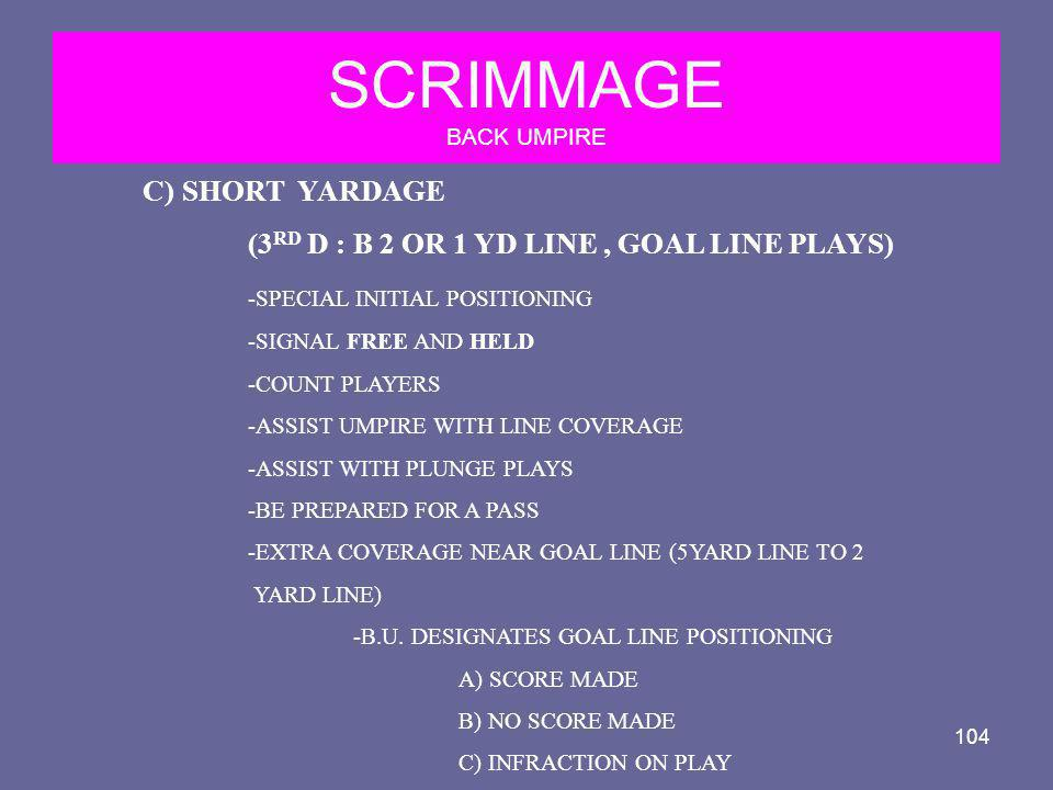 SCRIMMAGE BACK UMPIRE SHORT YARDAGE