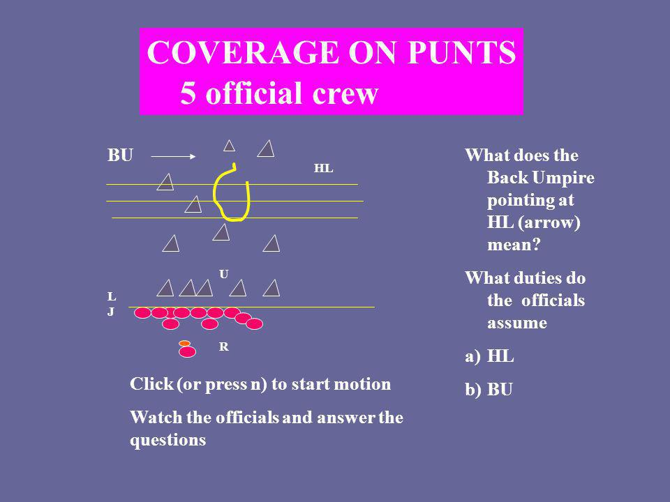 COVERAGE ON PUNTS 5 official crew BU