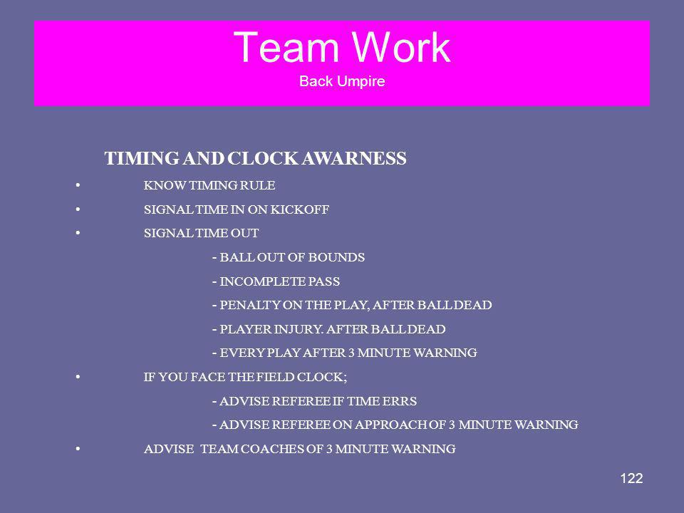 Team Work Back Umpire TIMING AND CLOCK AWARNESS KNOW TIMING RULE