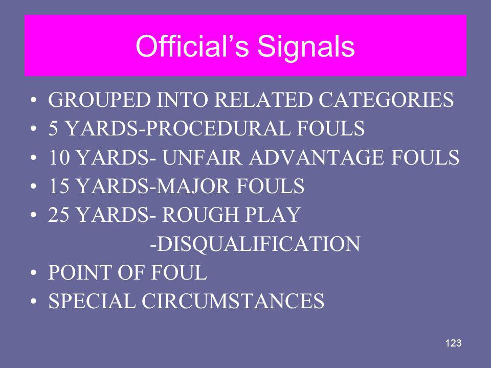 Official's Signals GROUPED INTO RELATED CATEGORIES