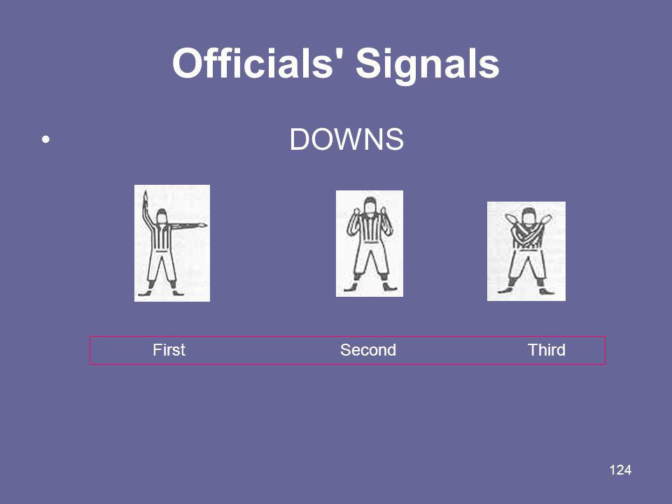 Officials Signals DOWNS First Second Third Arms at right angles.