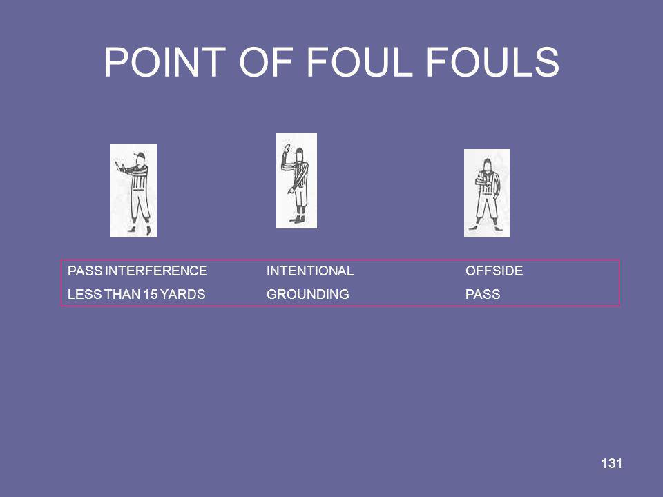 POINT OF FOUL FOULS PASS INTERFERENCE INTENTIONAL OFFSIDE