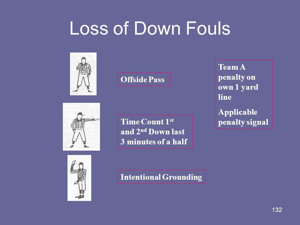 Loss of Down Fouls Team A penalty on own 1 yard line Offside Pass