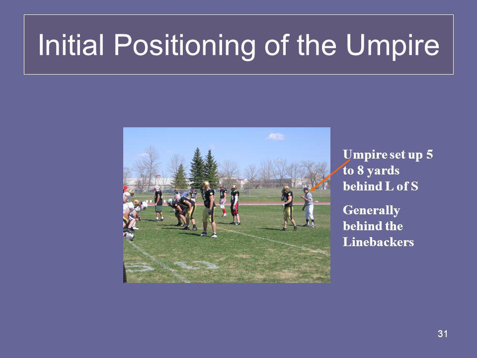 Initial Positioning of the Umpire
