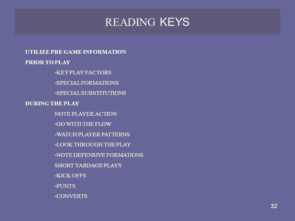 READING KEYS UTILIZE PRE GAME INFORMATION PRIOR TO PLAY