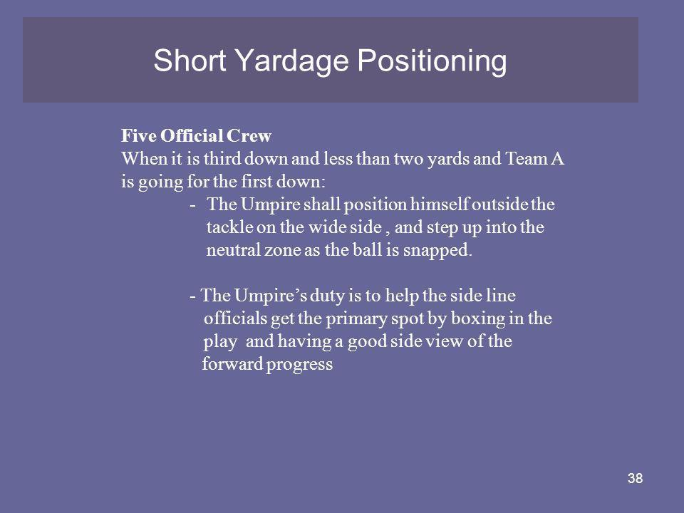 Short Yardage Positioning
