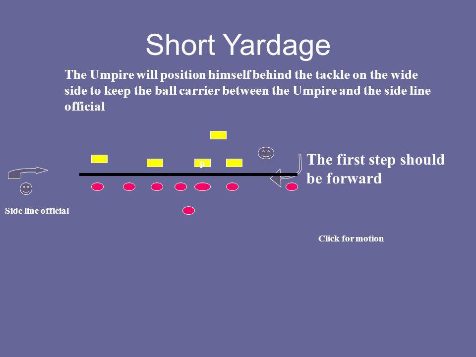 Short Yardage The first step should be forward
