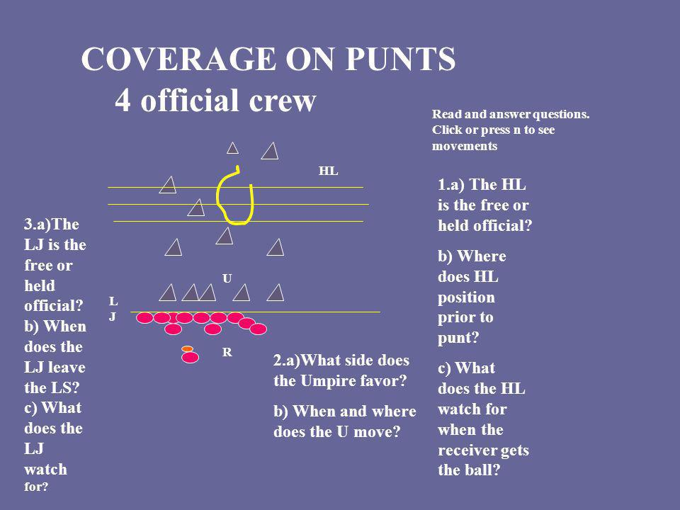 COVERAGE ON PUNTS 4 official crew