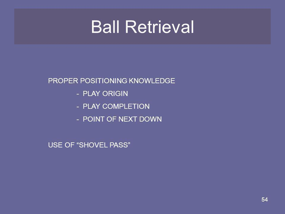 Ball Retrieval PROPER POSITIONING KNOWLEDGE - PLAY ORIGIN