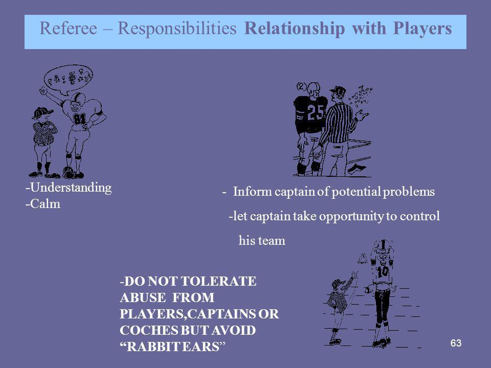 Referee – Responsibilities Relationship with Players